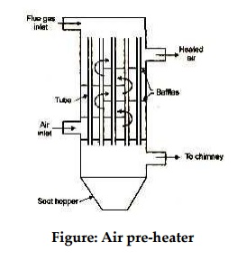 mercial Steam Boiler System Diagrams furthermore Wiring Diagram For Window Air Conditioner further Lennox Heat Pump Wiring Diagram as well Electric Boiler Control Wiring Diagram additionally Weil Mclain Wiring Diagram. on boilers wiring diagrams and manuals