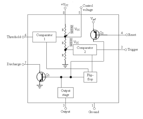Ic Block Diagram | Wiring Diagram