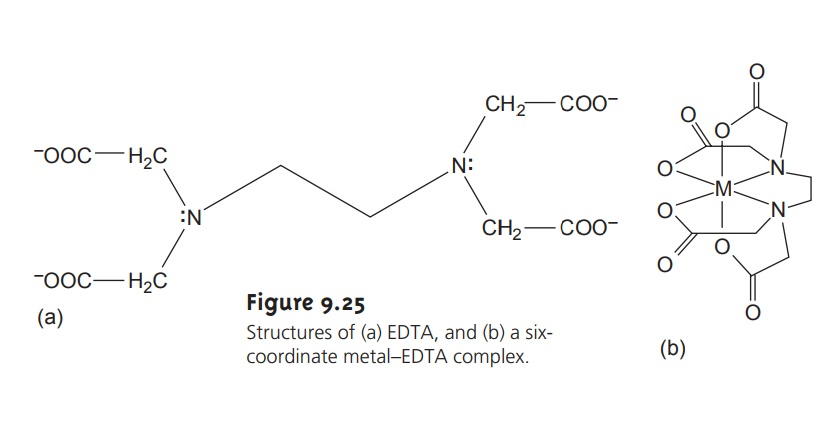 Chemistry and Properties of EDTA