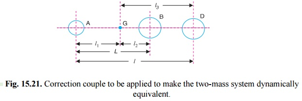 Correction Couple to be Applied to Make two Mass System Dynamically Equivalent