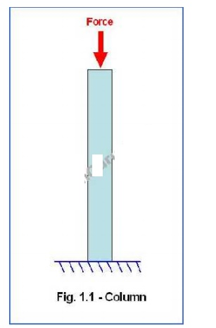 Deflection Of Beams: Moment area method