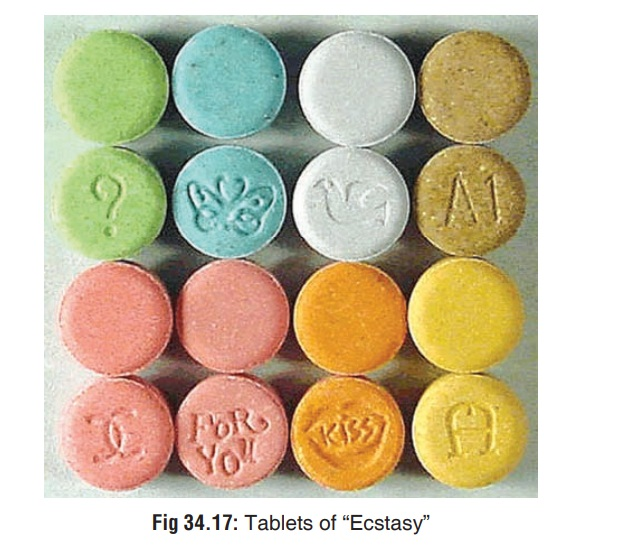 Designer Drugs - Substances of Dependence and Abuse