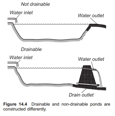 Drainable or non drainable Pond - Aquaculture