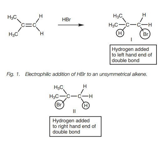 Electrophilic addition to unsymmetrical alkenes