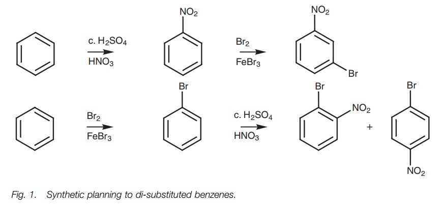 Electrophilic substitutions of mono-substituted aromatic rings