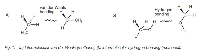 Functional groups: Properties and reactions