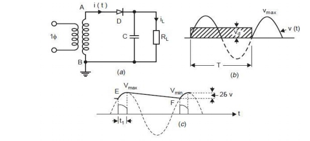 Half Wave Rectifier Circuit - Generation of High Voltages and Currents
