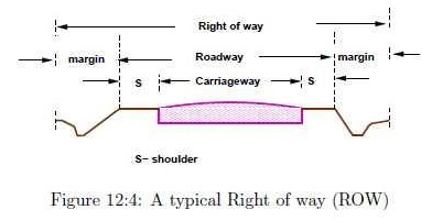 Highway Planning: Right of way