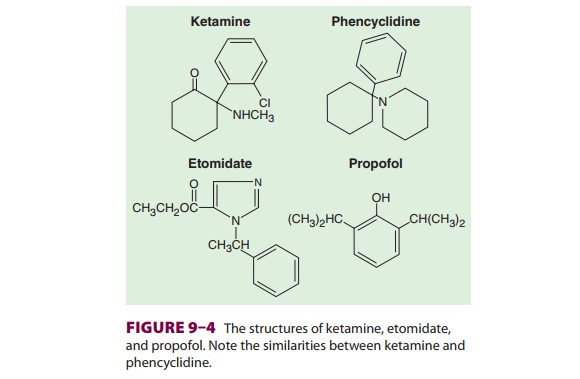 Intravenous Anesthetics: Ketamine