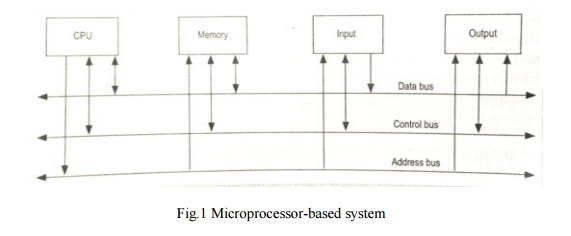 Introduction to Microprocessor and Microcomputer Architecture