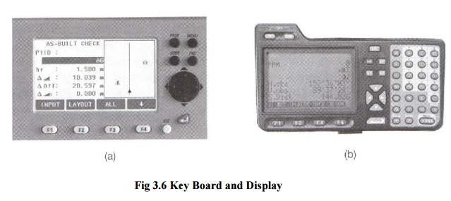 Keyboard, Display and Software Applications in Survey Total Station
