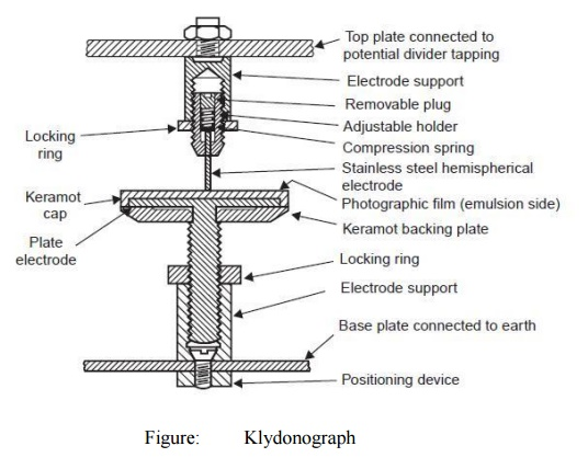 Klydonograph or Surge Recorder - Digital Techniques in High Voltage Measurement