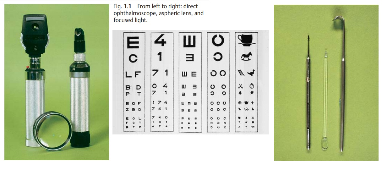 Ophthalmic Examination: Equipment