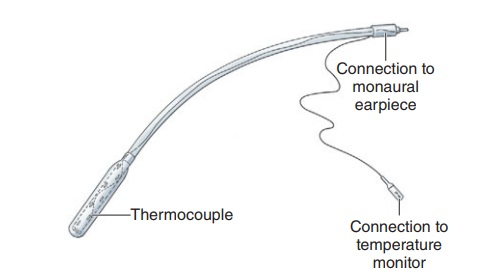 Precordial & Esophageal Stethoscopes - Respiratory Gas Exchange Monitors