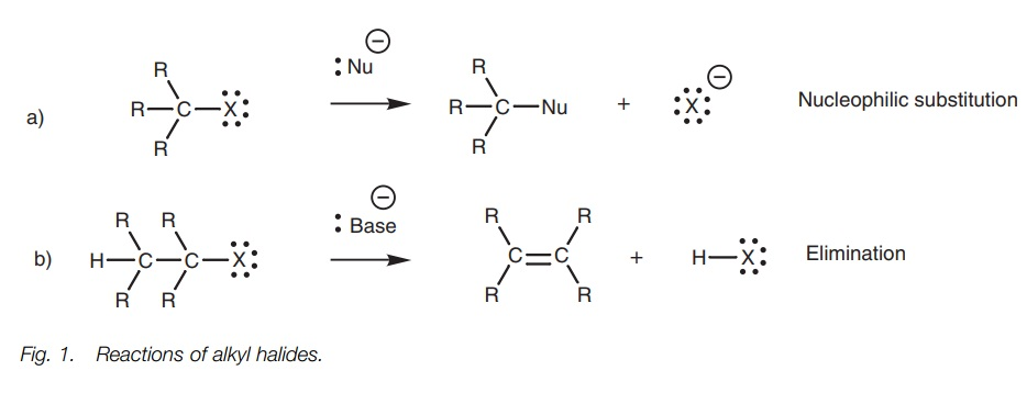 Preparation and physical properties of alkyl halides