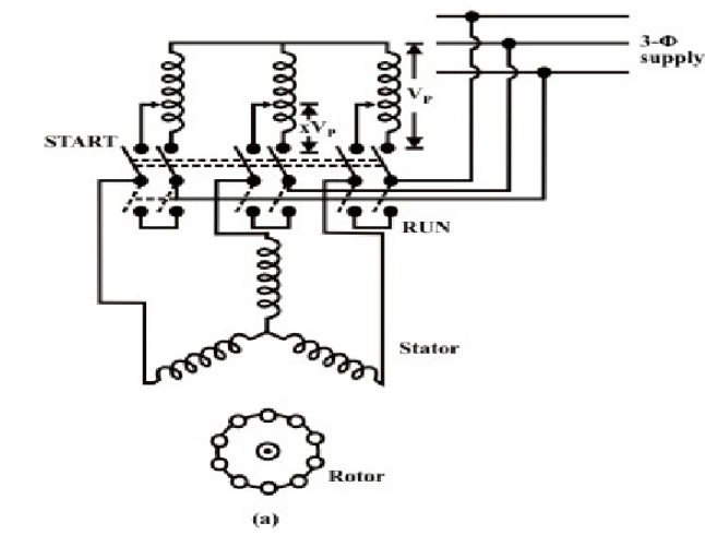 primary reactance starter  or  auto transformer starters
