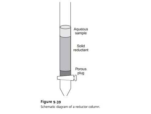 Quantitative Applications - Titrations Based on Redox Reactions