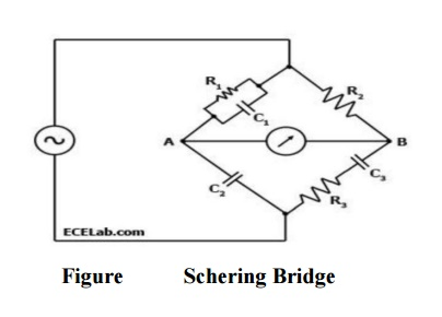 Schering Bridge: Definition, Circuit Diagram, Explanation ...