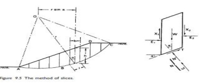 Soil Mechanics: Slope Stability