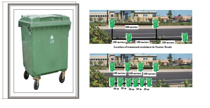Solid Waste Management: Storage:  Containers/Collection Vehicles