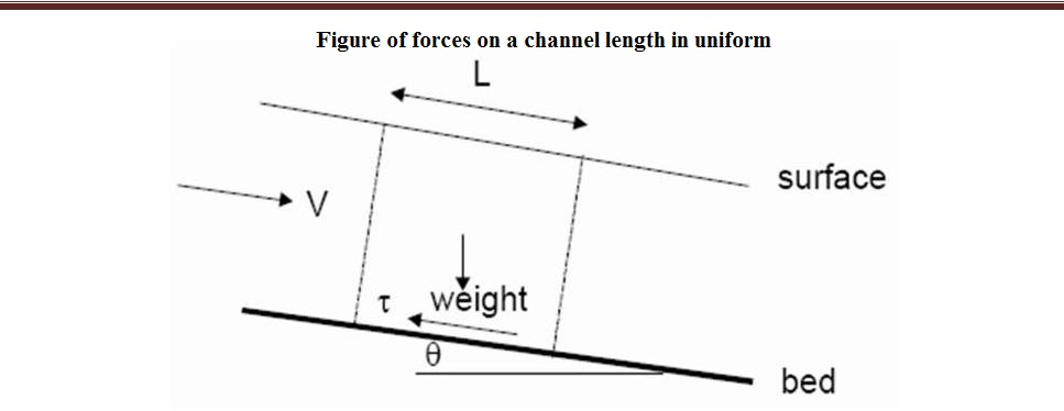 Steady Uniform flow: The Chezy and Manning Equation