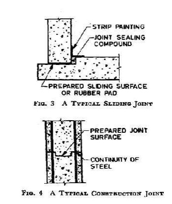 The junctions of tank wall and base slab