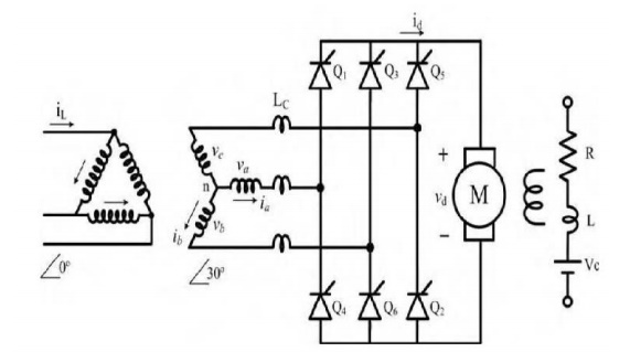 three phase fully controlled converter fed separately