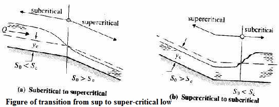 Transitions between sub and super critical flow