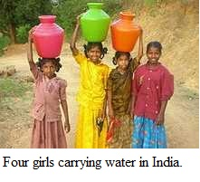 Water supply and sanitation in India -Part 1
