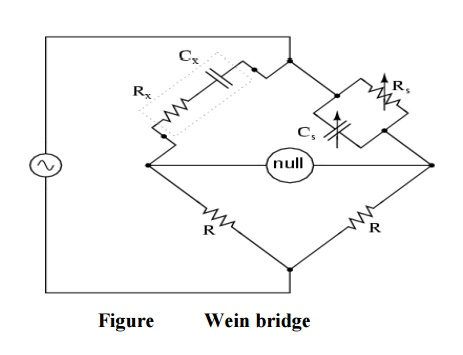 Wien bridge: Definition, Circuit Diagram, Explanation, Advantages