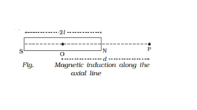 Magnetic induction at a point along the axial line due to a magnetic dipole (Bar magnet)