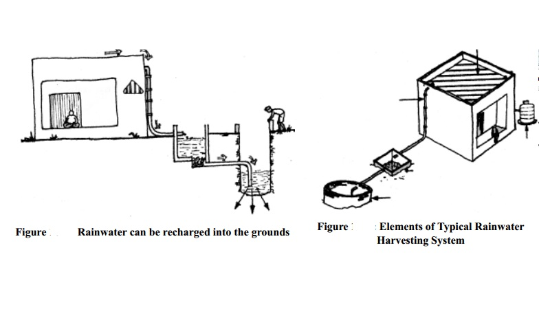 rainwater harvesting and techniques study material lecturing  rainwater harvesting and techniques