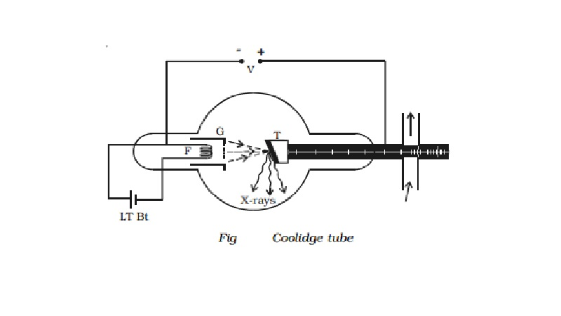 Production of X-rays - Modern Coolidge tube