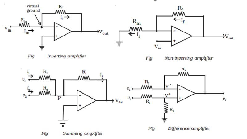 Basic OP-AMP circuits: Inverting, Non-inverting, Summing, Difference amplifier