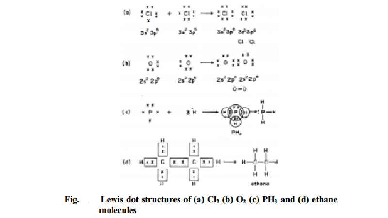 Covalent bond: Lewis dot structure and Double bond formation