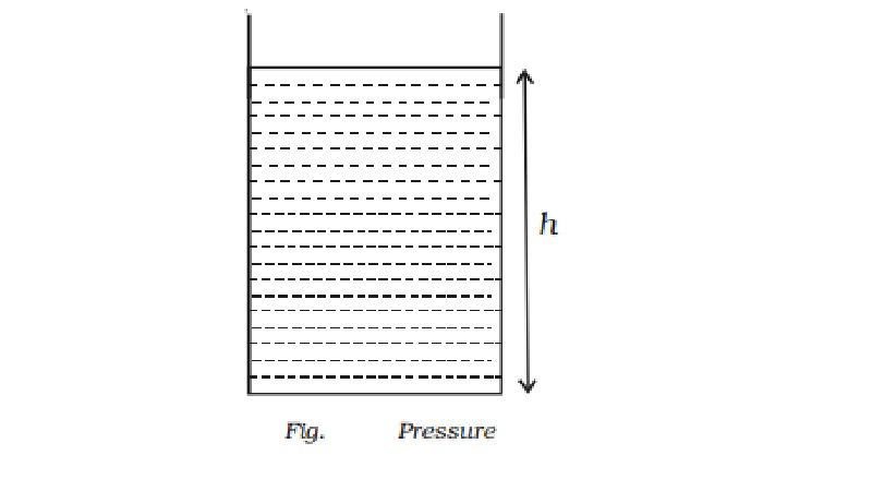Pressure due to a liquid column