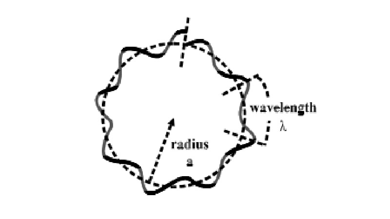 The Wave Nature Of Electrons