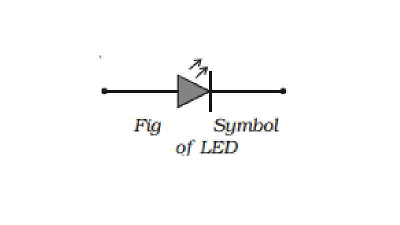Light Emitting Diode (LED)