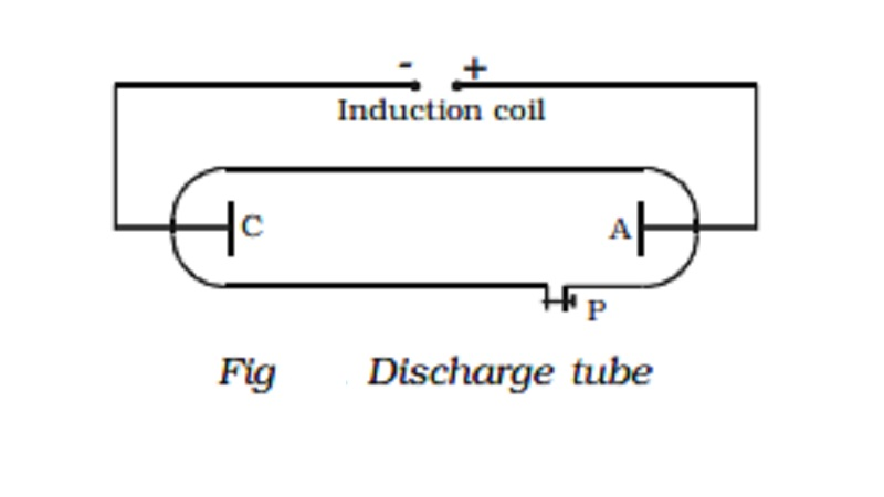 Discharge of electricity through gases at low pressure - Discovery of electrons