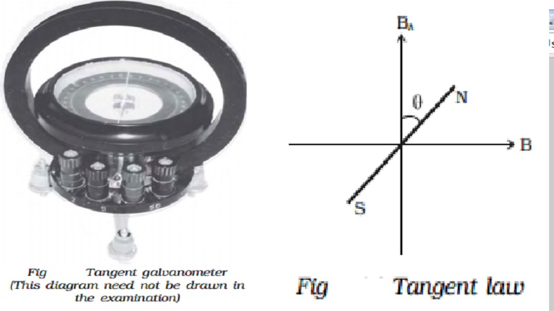 Tangent galvanometer : Theory  and Construction of Tangent galvanometer