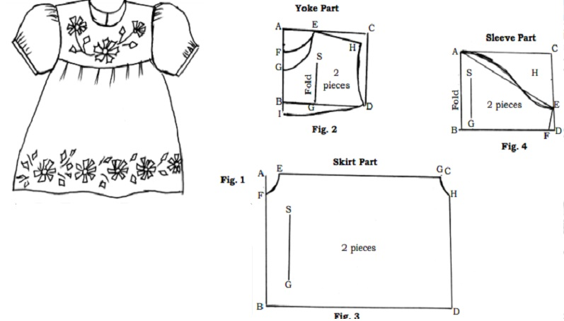 How To Stitch Yoke Frock Dress