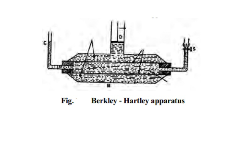 Determination of molecular weight and osmotic pressure by Berkley-Hartley method