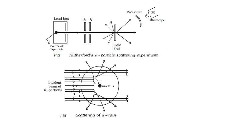 Rutherford's α - particle scattering experiment