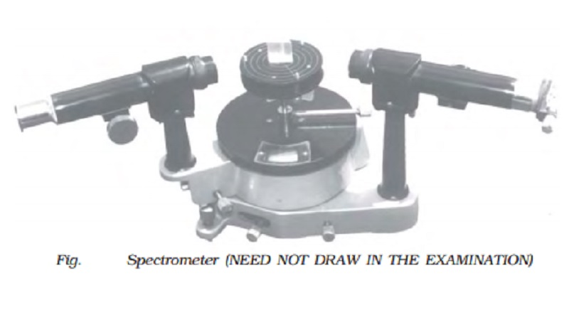 Basic Parts and Adjustments of the spectrometer