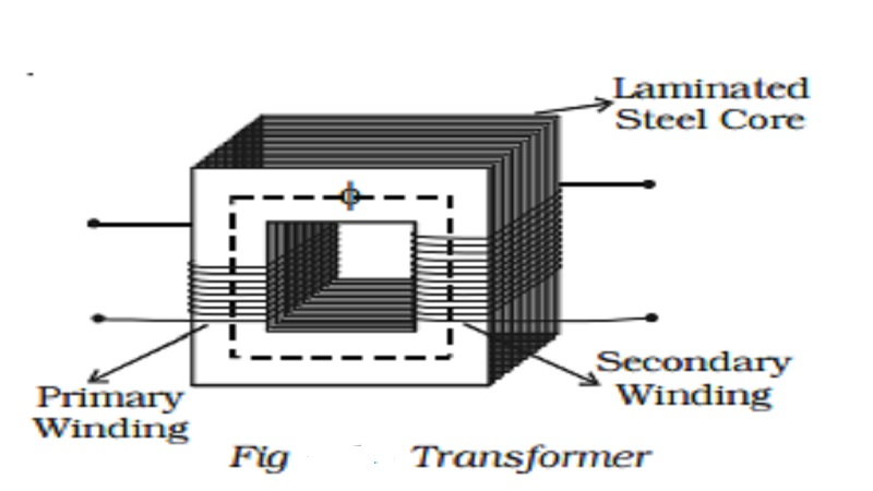 Transformer Principle - Efficiency of a transformer - Energy losses in a transformer