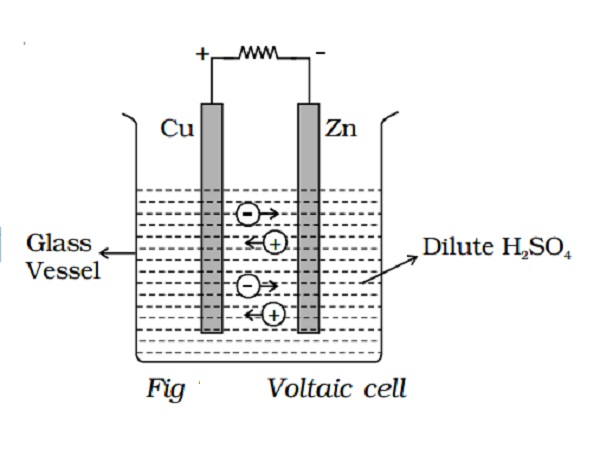Electric cells and Voltaic cell