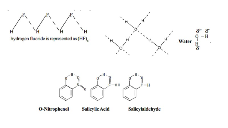 Importance, Strength, Types of Hydrogen bonds - Intermolecular Forces
