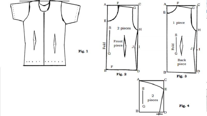 How To Stitch Plain Blouse (For Skirts) Dress