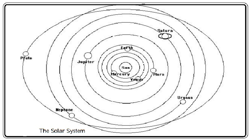 The Planetary System and The Solar System
