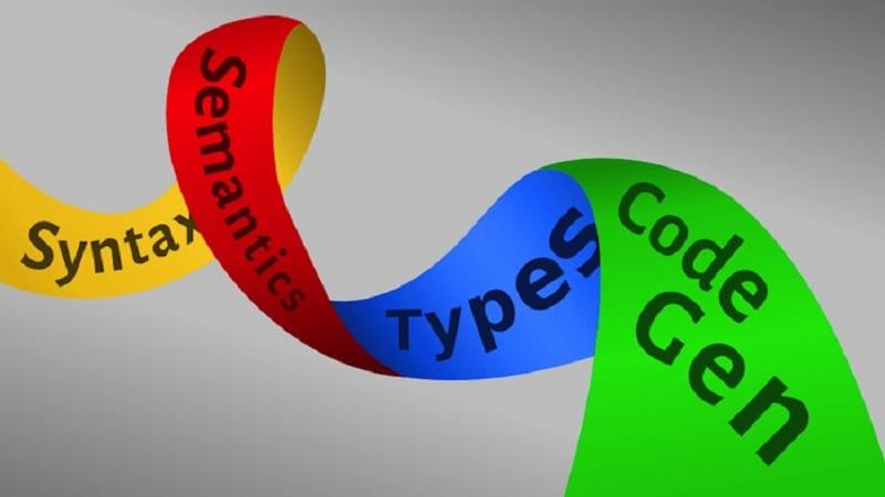 Compilers Principles, Techniques, & Tools